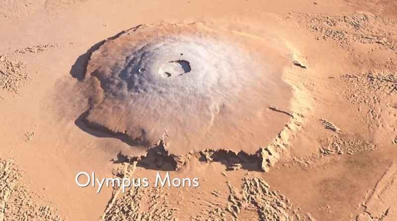 6 Olympus Mons On Mars